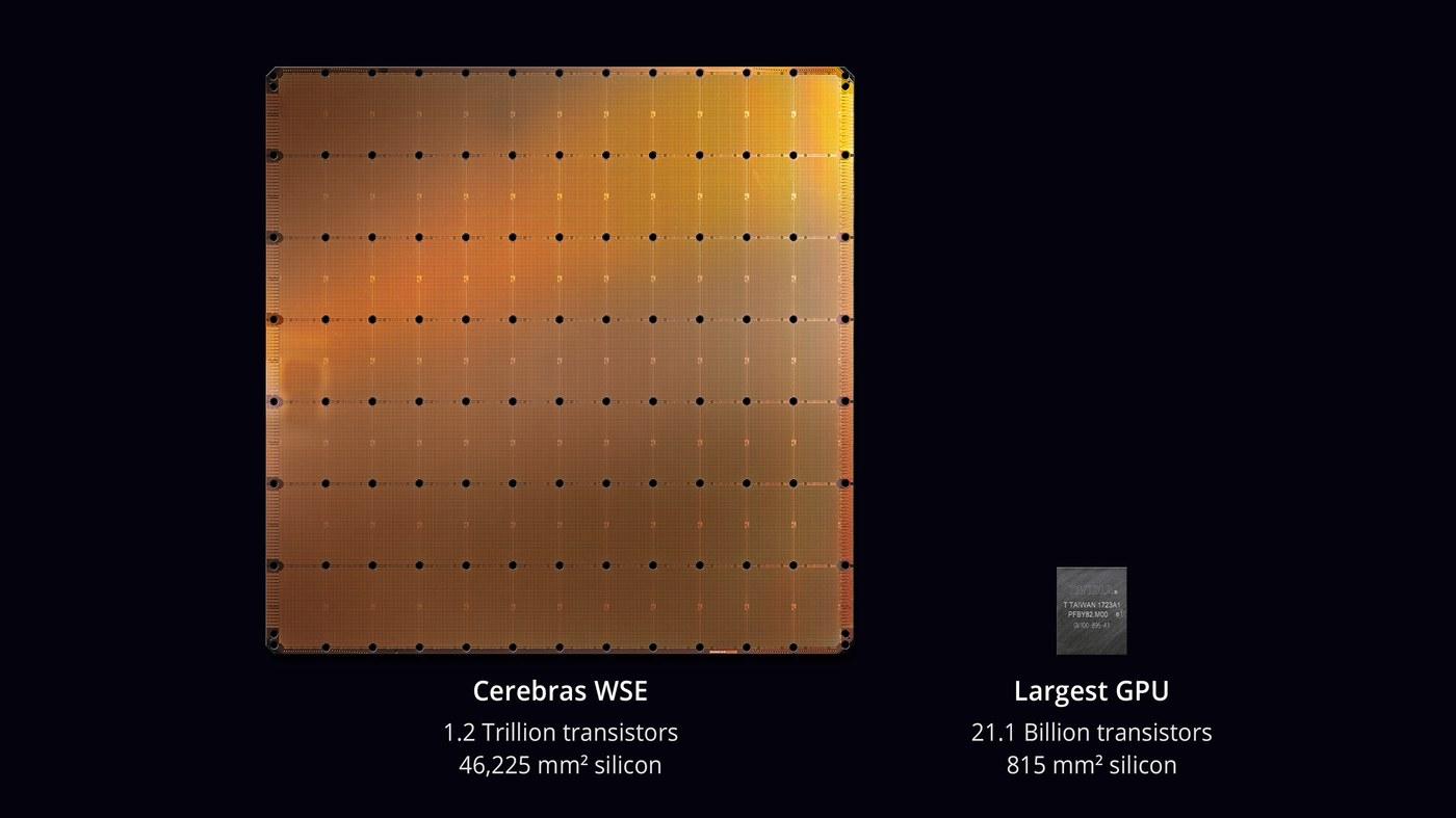 Cerebras Unveiled World's Largest Computer AI Chip 3