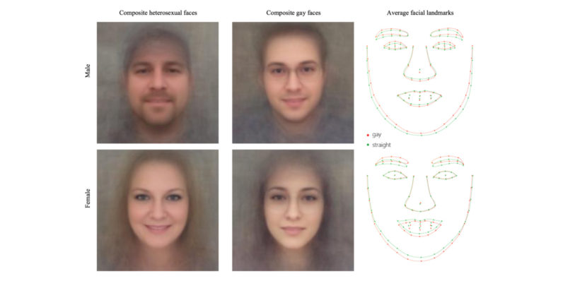This New AI Tells Whether You're Gay or Straight Just By Your Photograph techgrabyte